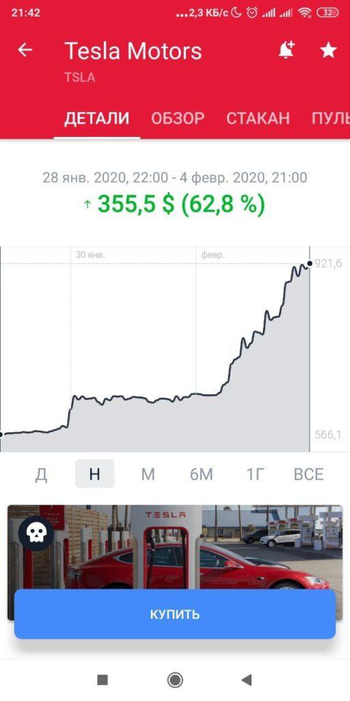 Инвестиции для начинающих